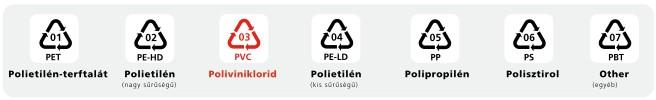 műanyagok jelölése